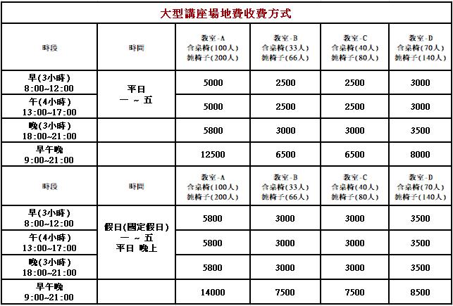 新竹場地租借費用